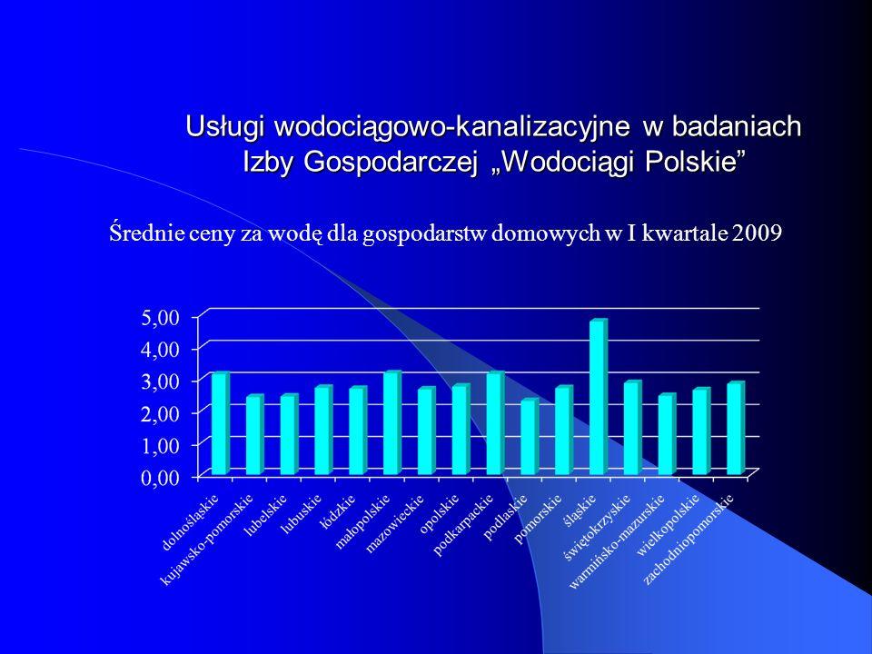 Średnie ceny za wodę dla gospodarstw domowych w I kwartale 2009
