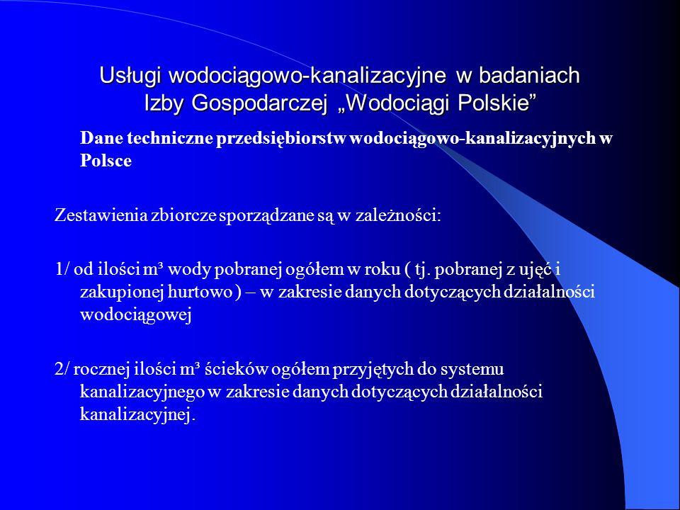 """Usługi wodociągowo-kanalizacyjne w badaniach Izby Gospodarczej """"Wodociągi Polskie"""