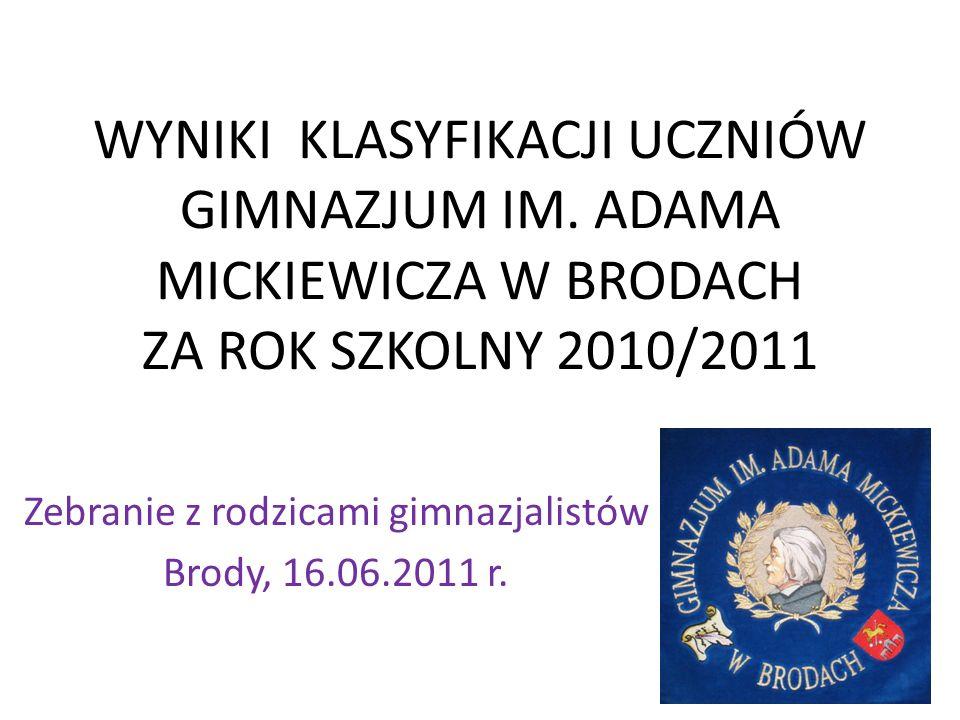 Zebranie z rodzicami gimnazjalistów Brody, 16.06.2011 r.