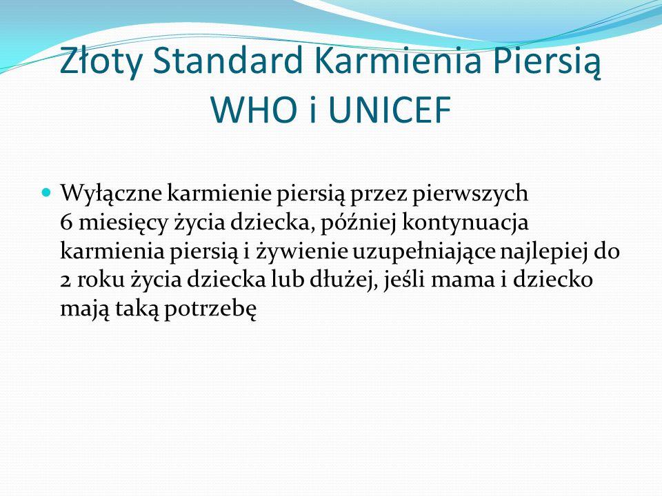 Złoty Standard Karmienia Piersią WHO i UNICEF