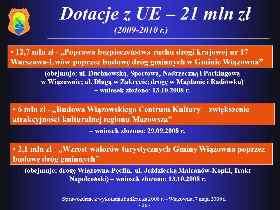 Dotacje z UE – 21 mln zł (2009-2010 r.)