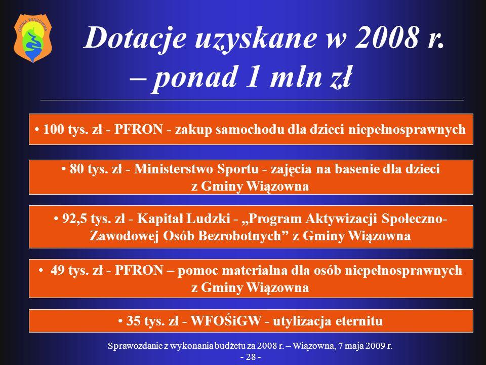 Dotacje uzyskane w 2008 r. – ponad 1 mln zł.