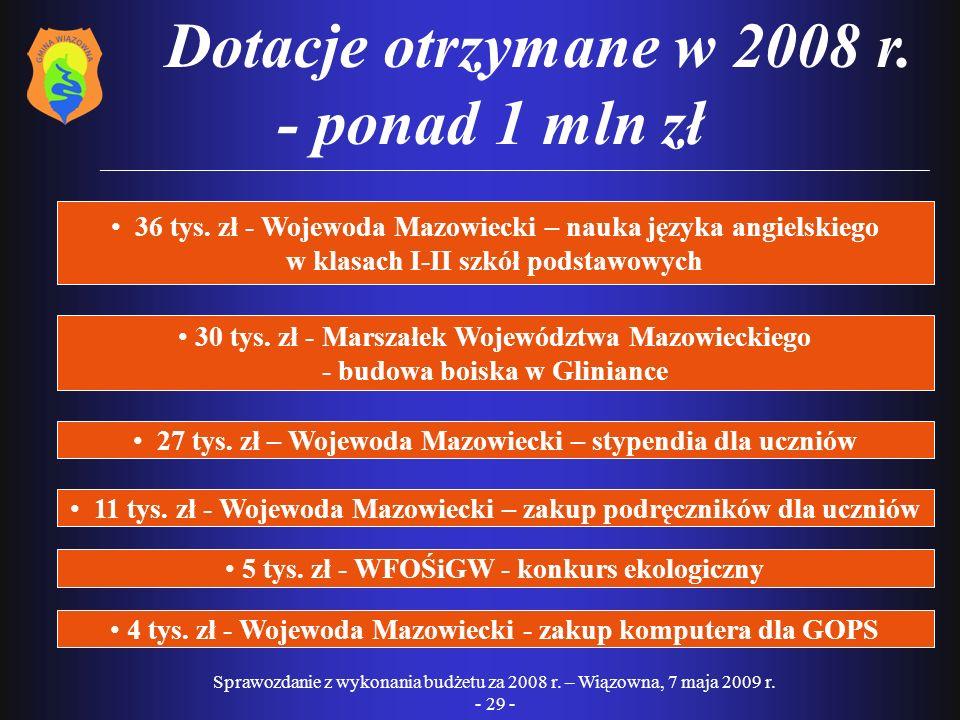 Dotacje otrzymane w 2008 r. - ponad 1 mln zł.