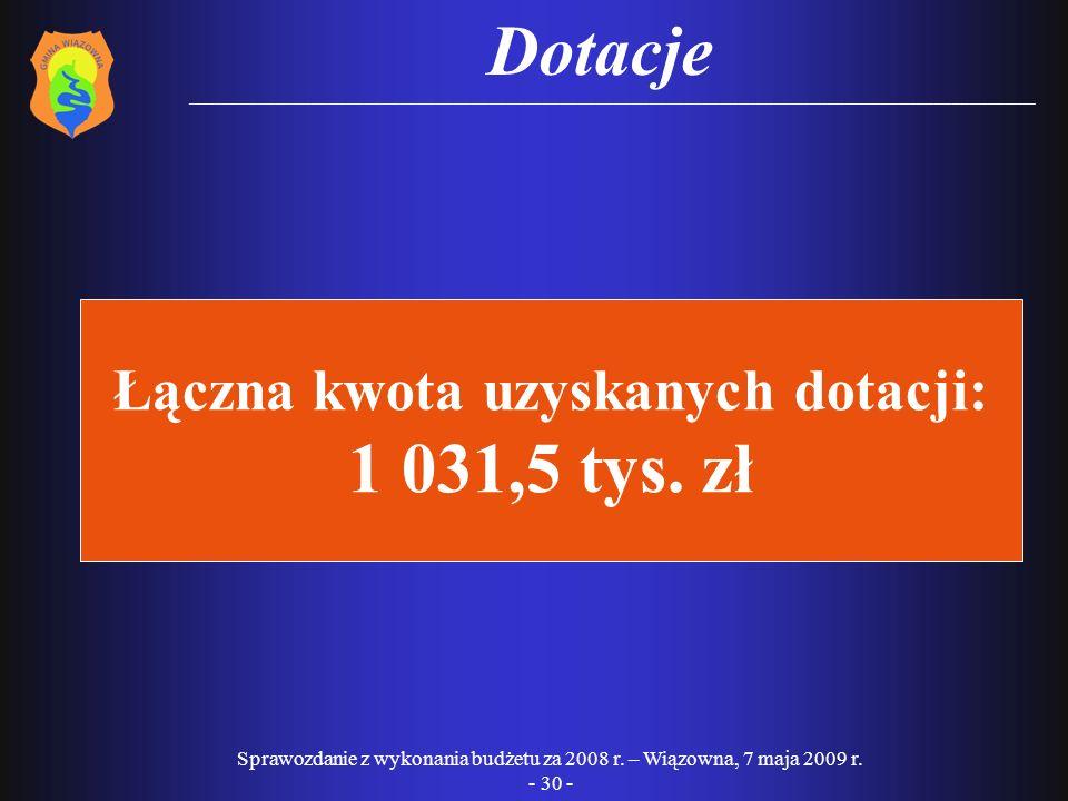 Łączna kwota uzyskanych dotacji: 1 031,5 tys. zł