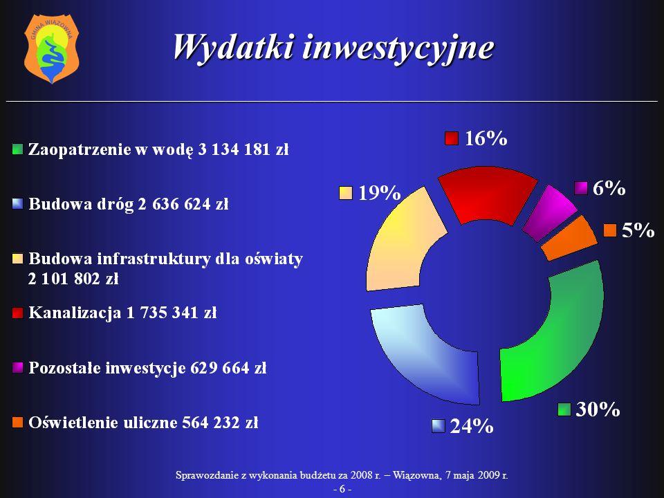 Sprawozdanie z wykonania budżetu za 2008 r. – Wiązowna, 7 maja 2009 r.