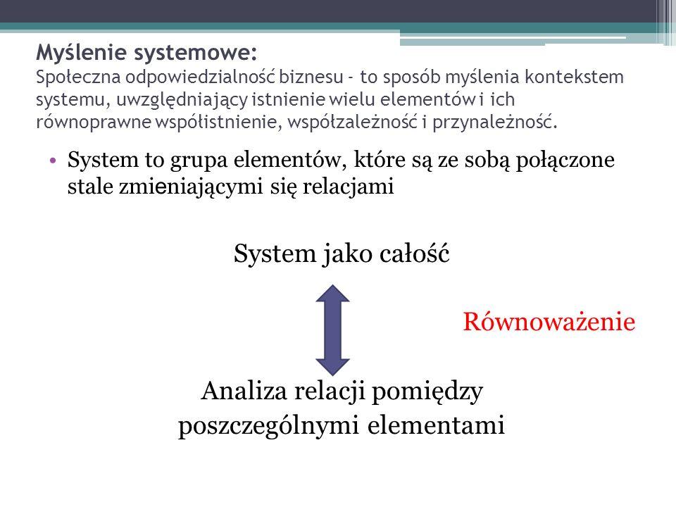 Analiza relacji pomiędzy poszczególnymi elementami