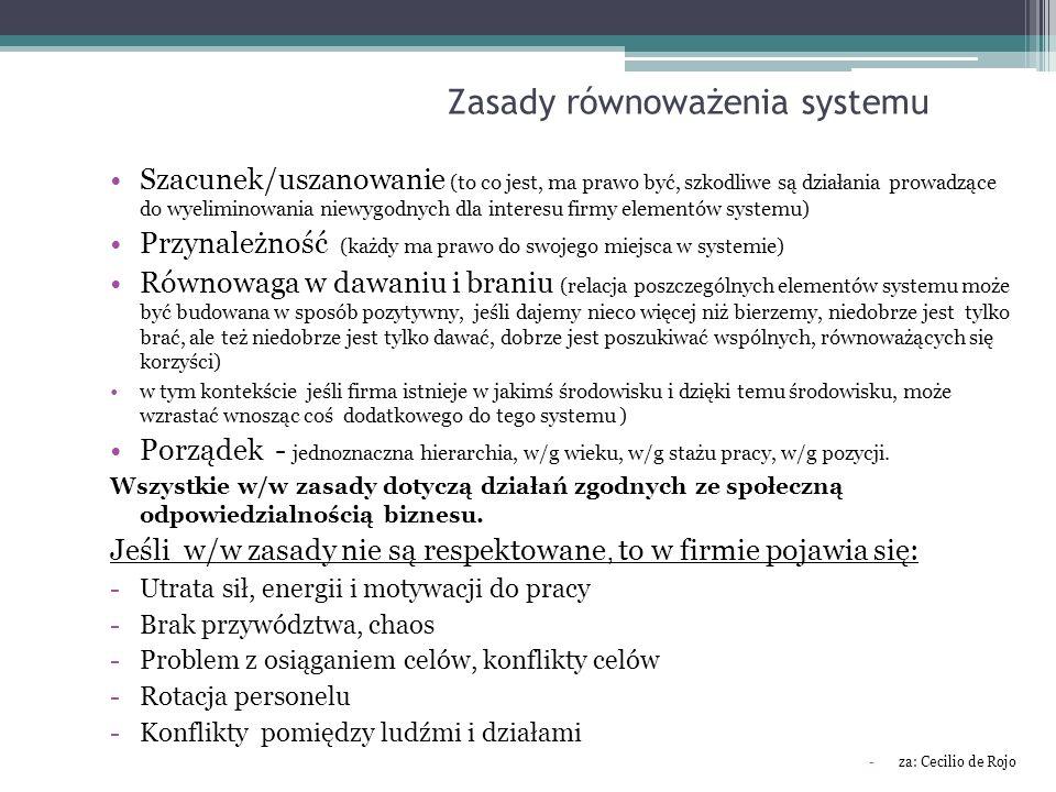 Zasady równoważenia systemu