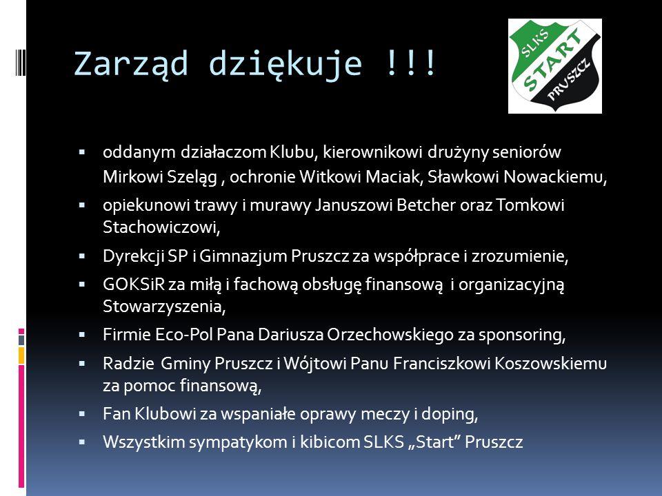 Zarząd dziękuje !!! oddanym działaczom Klubu, kierownikowi drużyny seniorów Mirkowi Szeląg , ochronie Witkowi Maciak, Sławkowi Nowackiemu,