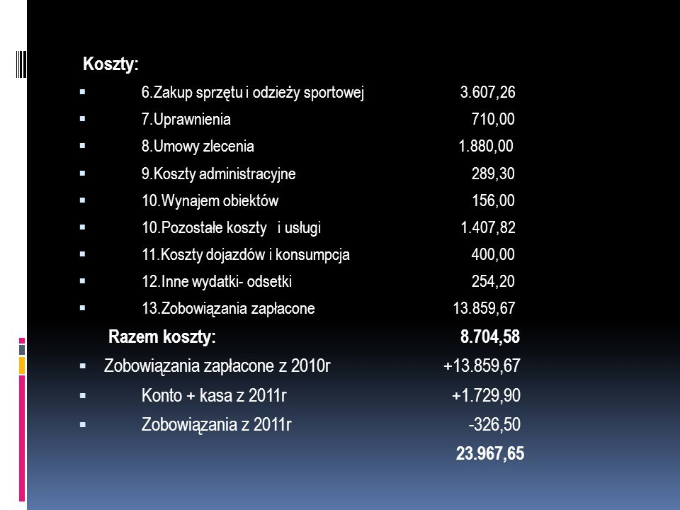 Zobowiązania zapłacone z 2010r +13.859,67