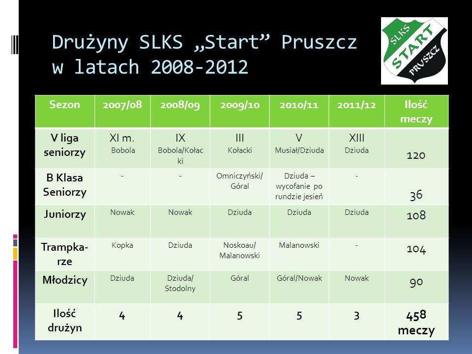 """Drużyny SLKS """"Start Pruszcz w latach 2008-2012"""