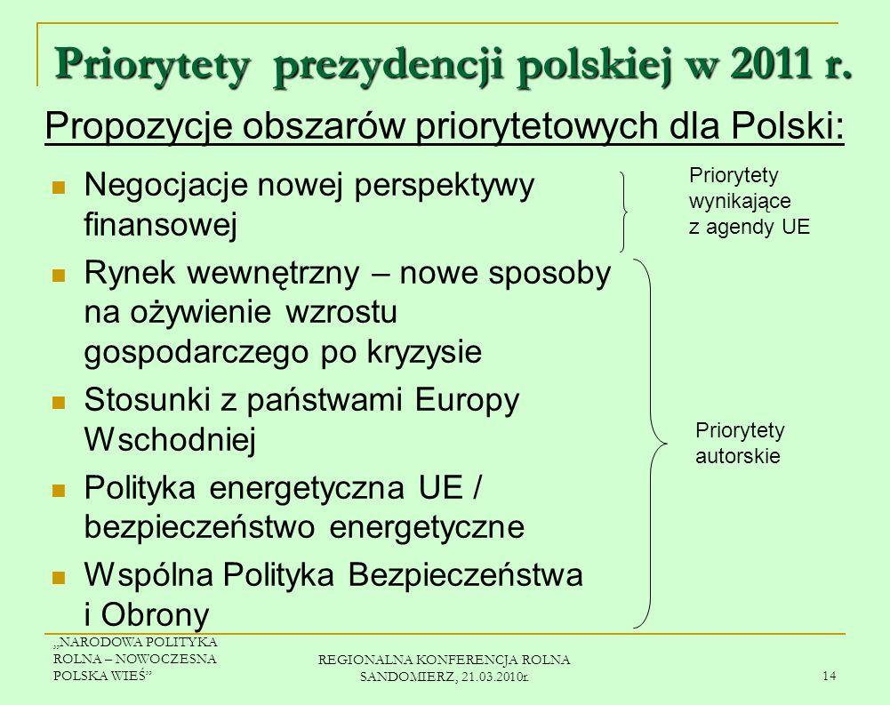 Priorytety prezydencji polskiej w 2011 r.