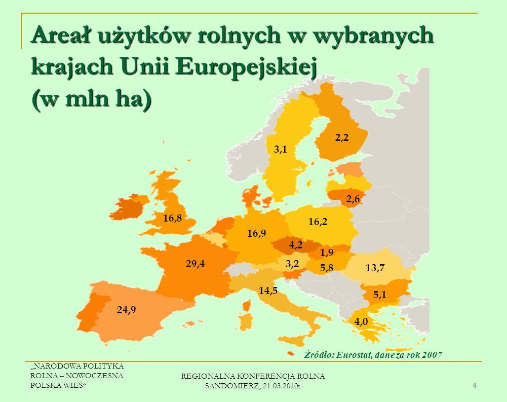 Areał użytków rolnych w wybranych krajach Unii Europejskiej (w mln ha)