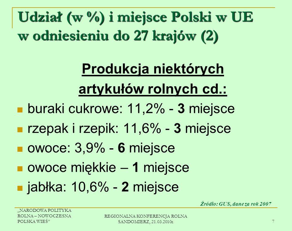 Udział (w %) i miejsce Polski w UE w odniesieniu do 27 krajów (2)