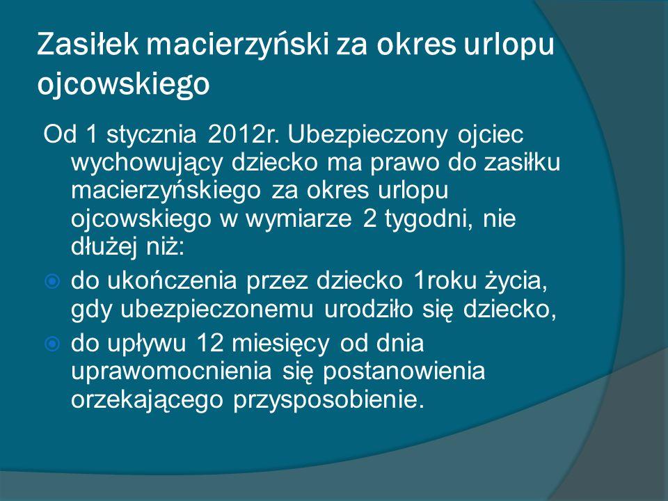 Zasiłek macierzyński za okres urlopu ojcowskiego