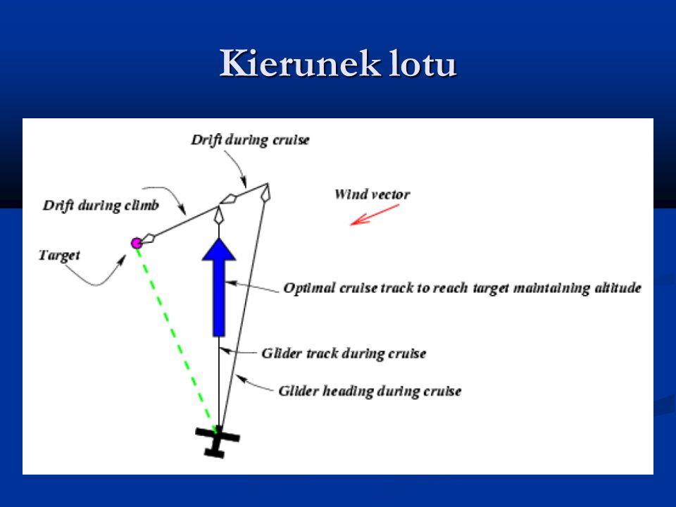 Kierunek lotu UWAGA: Niebieska strzałka nie działa na razie prawidłowo.