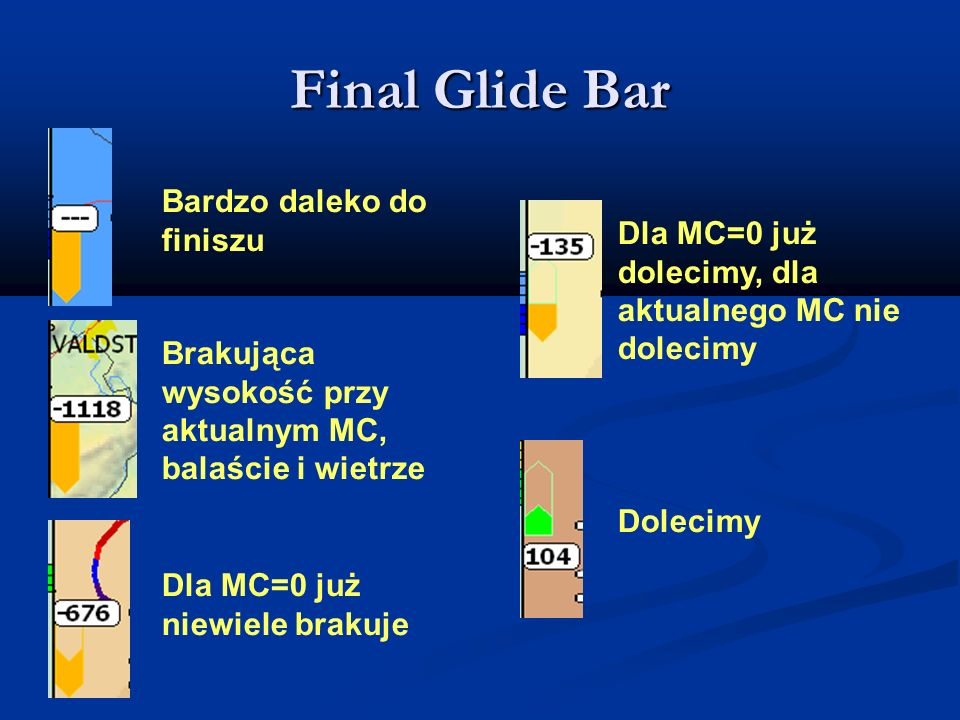 Final Glide Bar Bardzo daleko do finiszu