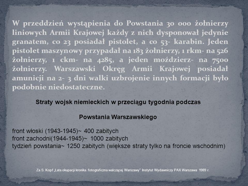 W przeddzień wystąpienia do Powstania 30 000 żołnierzy liniowych Armii Krajowej każdy z nich dysponował jedynie granatem, co 23 posiadał pistolet, a co 53- karabin. Jeden pistolet maszynowy przypadał na 183 żołnierzy, 1 rkm- na 526 żołnierzy, 1 ckm- na 4285, a jeden moździerz- na 7500 żołnierzy. Warszawski Okręg Armii Krajowej posiadał amunicji na 2- 3 dni walki uzbrojenie innych formacji było podobnie niedostateczne.