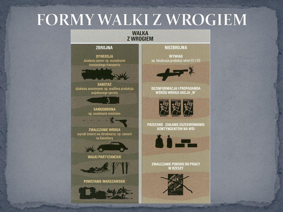 FORMY WALKI Z WROGIEM