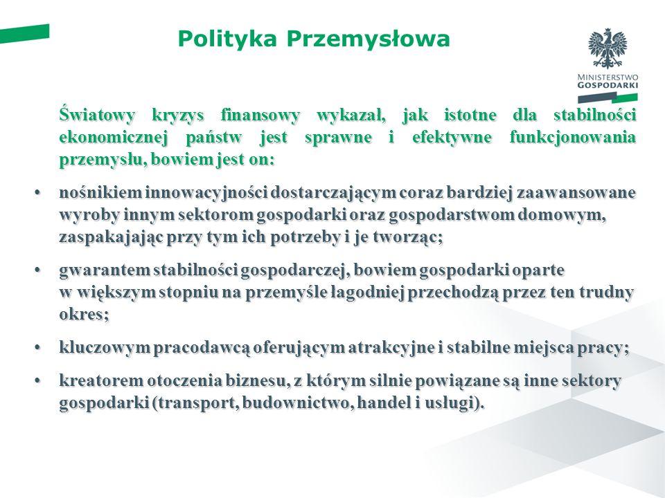 Polityka Przemysłowa
