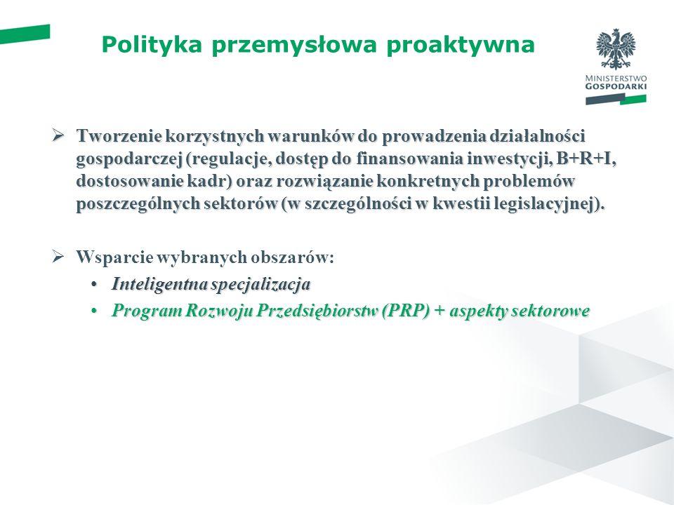 Polityka przemysłowa proaktywna