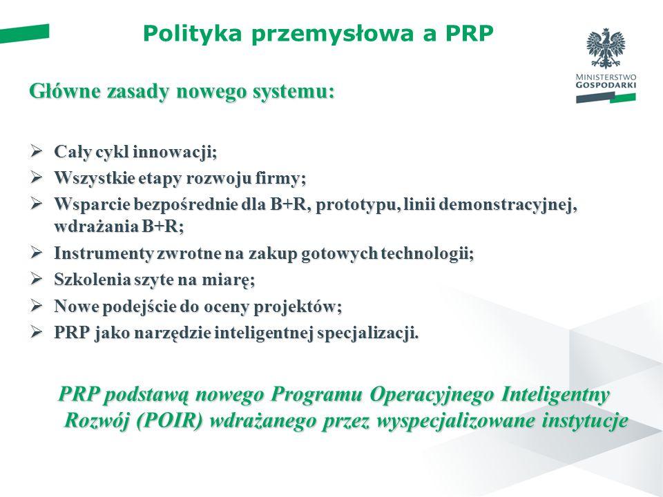 Polityka przemysłowa a PRP