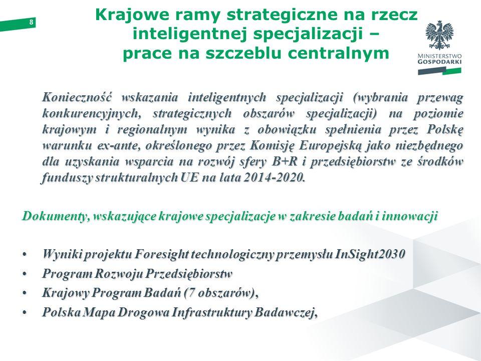 Krajowe ramy strategiczne na rzecz inteligentnej specjalizacji – prace na szczeblu centralnym