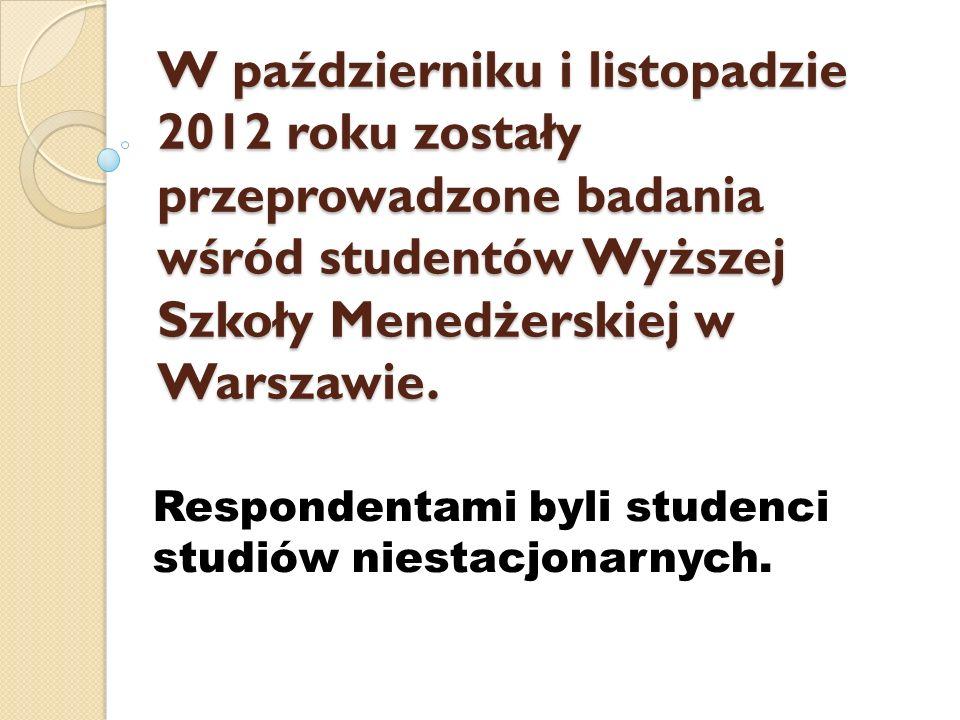 Respondentami byli studenci studiów niestacjonarnych.