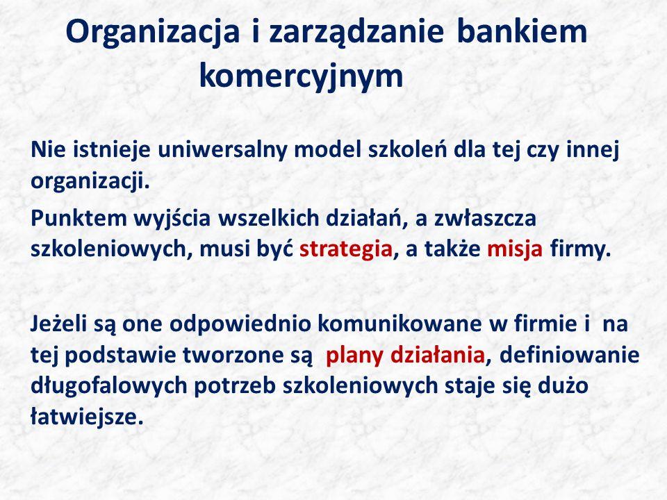 Organizacja i zarządzanie bankiem komercyjnym