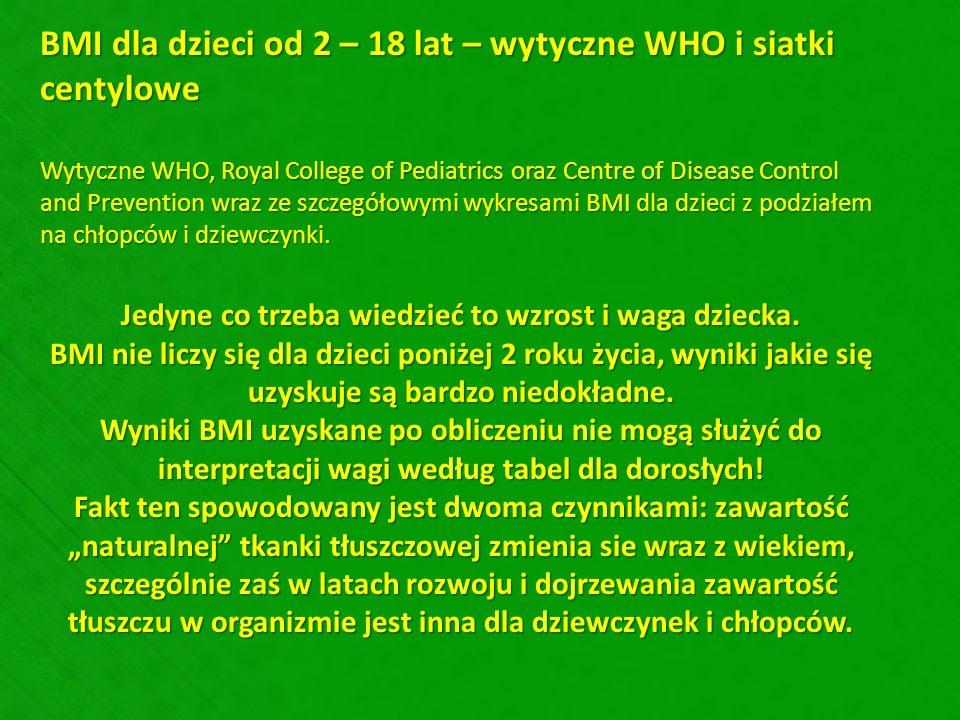 BMI dla dzieci od 2 – 18 lat – wytyczne WHO i siatki centylowe