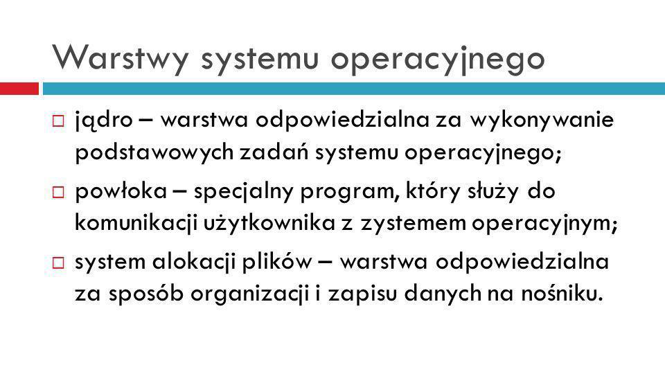 Warstwy systemu operacyjnego