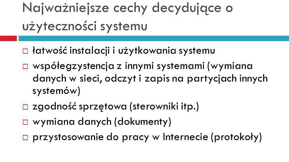 Najważniejsze cechy decydujące o użyteczności systemu