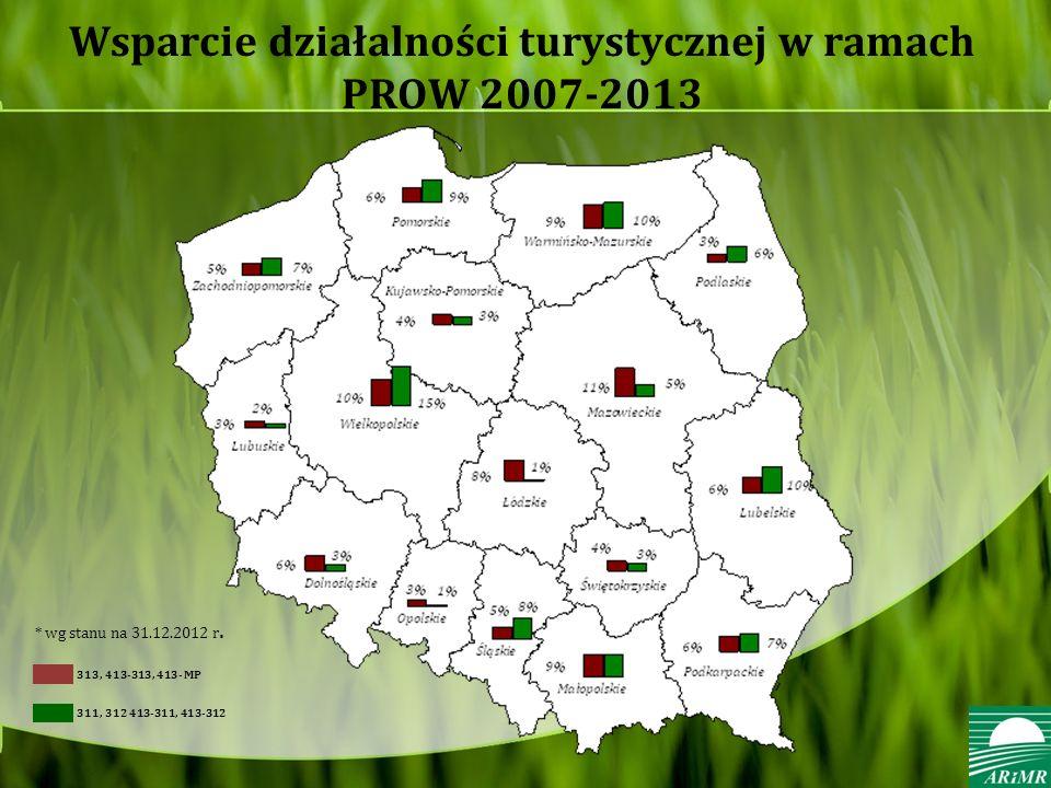 Wsparcie działalności turystycznej w ramach PROW 2007-2013