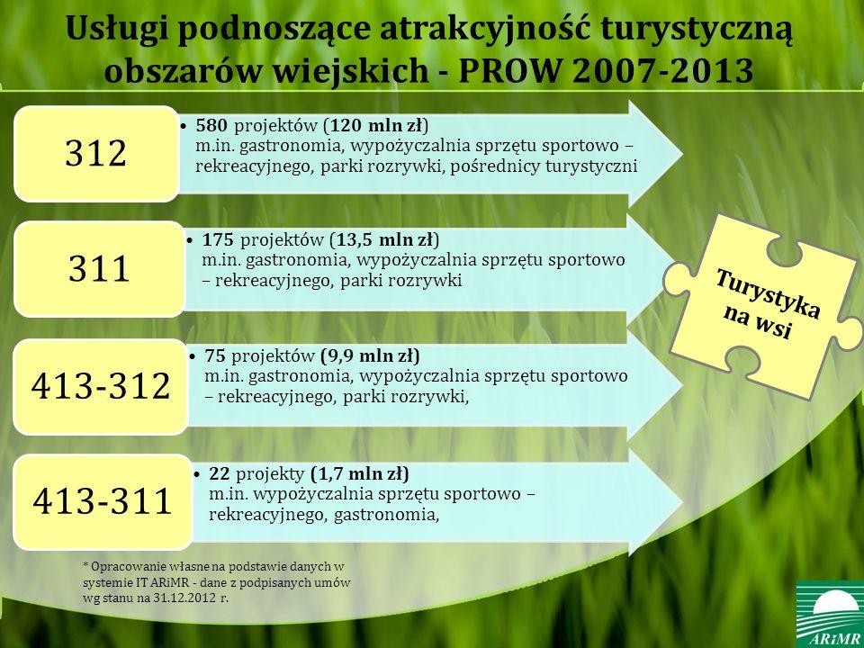 Usługi podnoszące atrakcyjność turystyczną obszarów wiejskich - PROW 2007-2013