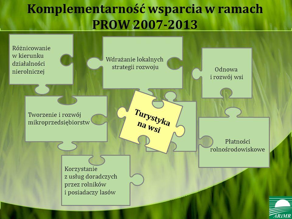 Komplementarność wsparcia w ramach PROW 2007-2013