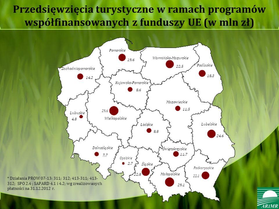 Przedsięwzięcia turystyczne w ramach programów współfinansowanych z funduszy UE (w mln zł)
