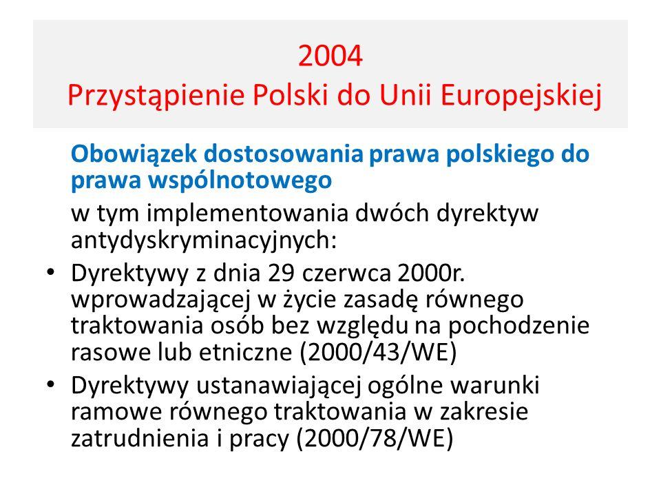 2004 Przystąpienie Polski do Unii Europejskiej