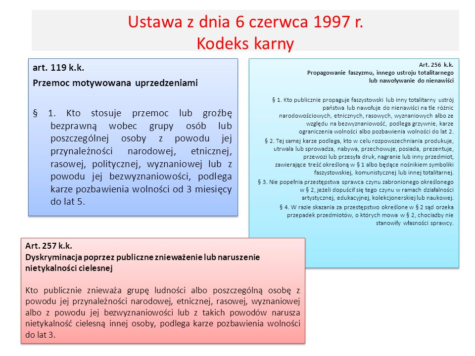 Ustawa z dnia 6 czerwca 1997 r. Kodeks karny
