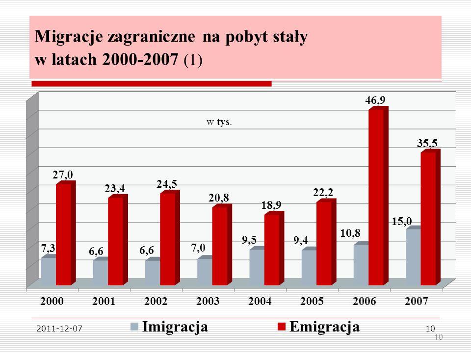 Migracje zagraniczne na pobyt stały w latach 2000-2007 (1)