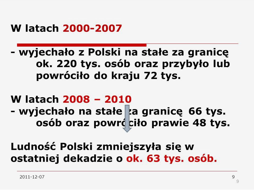 W latach 2000-2007 - wyjechało z Polski na stałe za granicę. ok