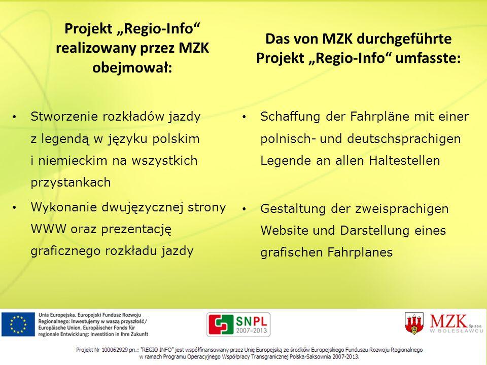 """Das von MZK durchgeführte Projekt """"Regio-Info umfasste:"""
