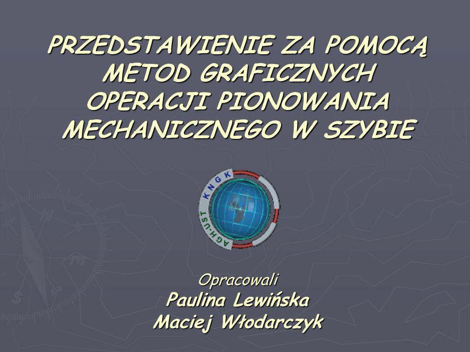 PRZEDSTAWIENIE ZA POMOCĄ METOD GRAFICZNYCH OPERACJI PIONOWANIA MECHANICZNEGO W SZYBIE Opracowali Paulina Lewińska Maciej Włodarczyk