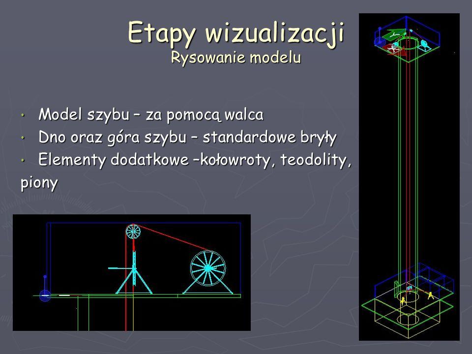 Etapy wizualizacji Rysowanie modelu