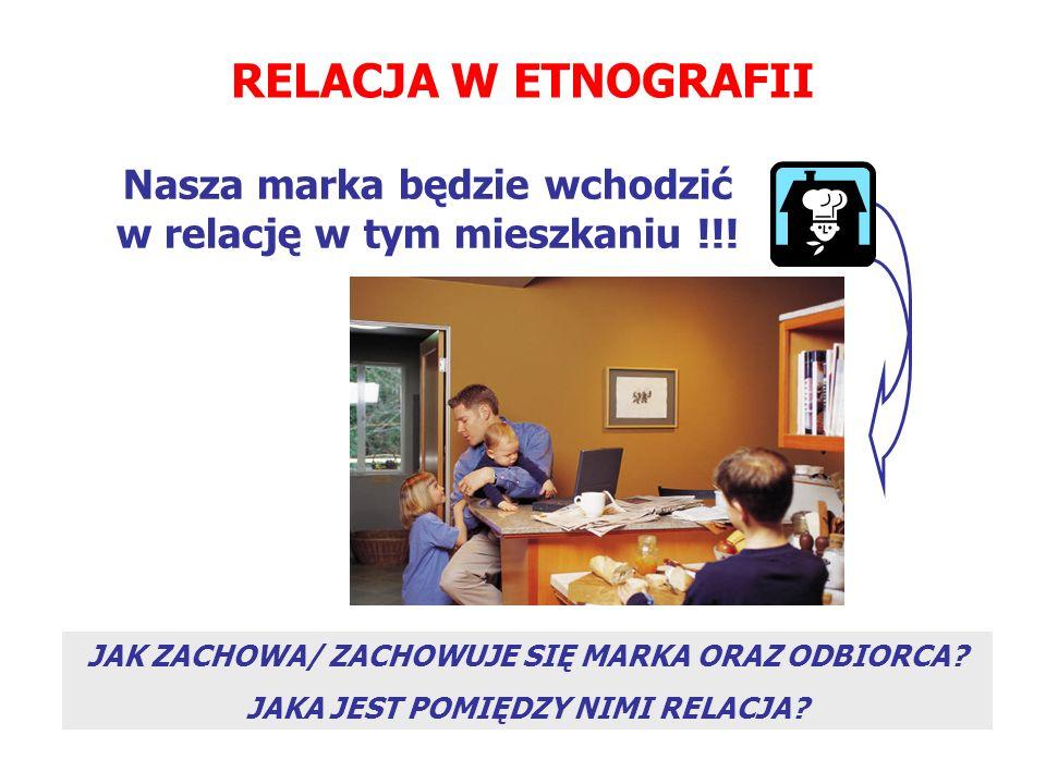 RELACJA W ETNOGRAFII Nasza marka będzie wchodzić w relację w tym mieszkaniu !!! mi. JAK ZACHOWA/ ZACHOWUJE SIĘ MARKA ORAZ ODBIORCA