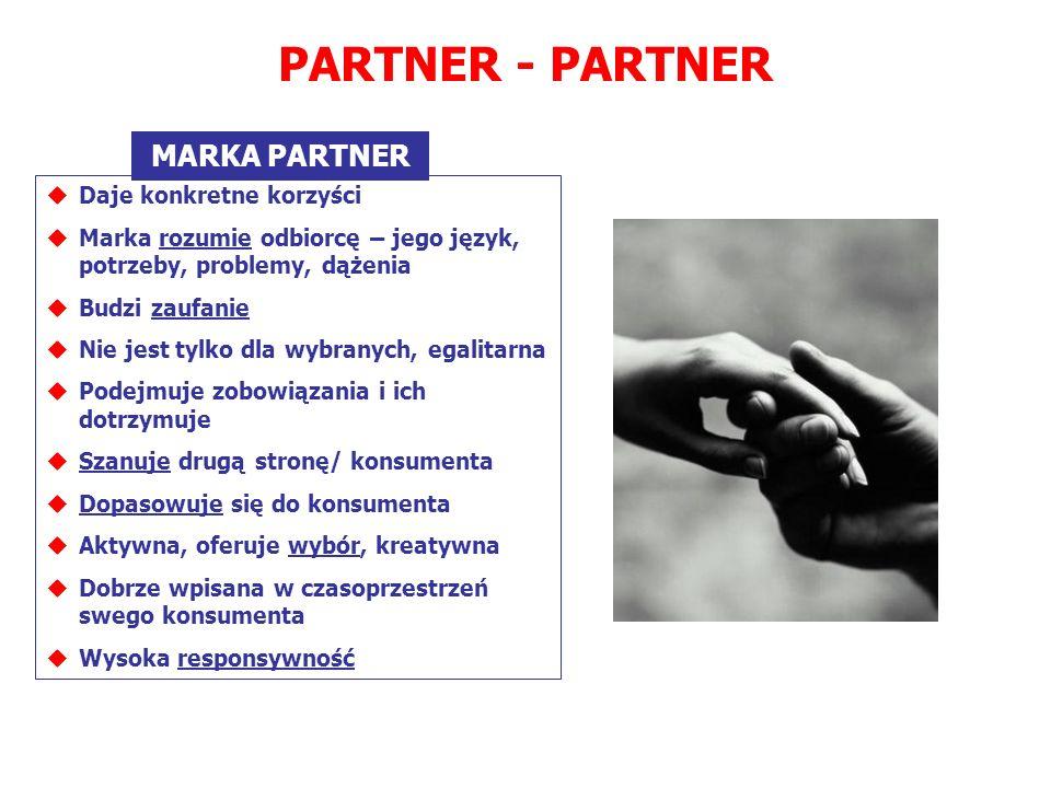 PARTNER - PARTNER MARKA PARTNER Daje konkretne korzyści