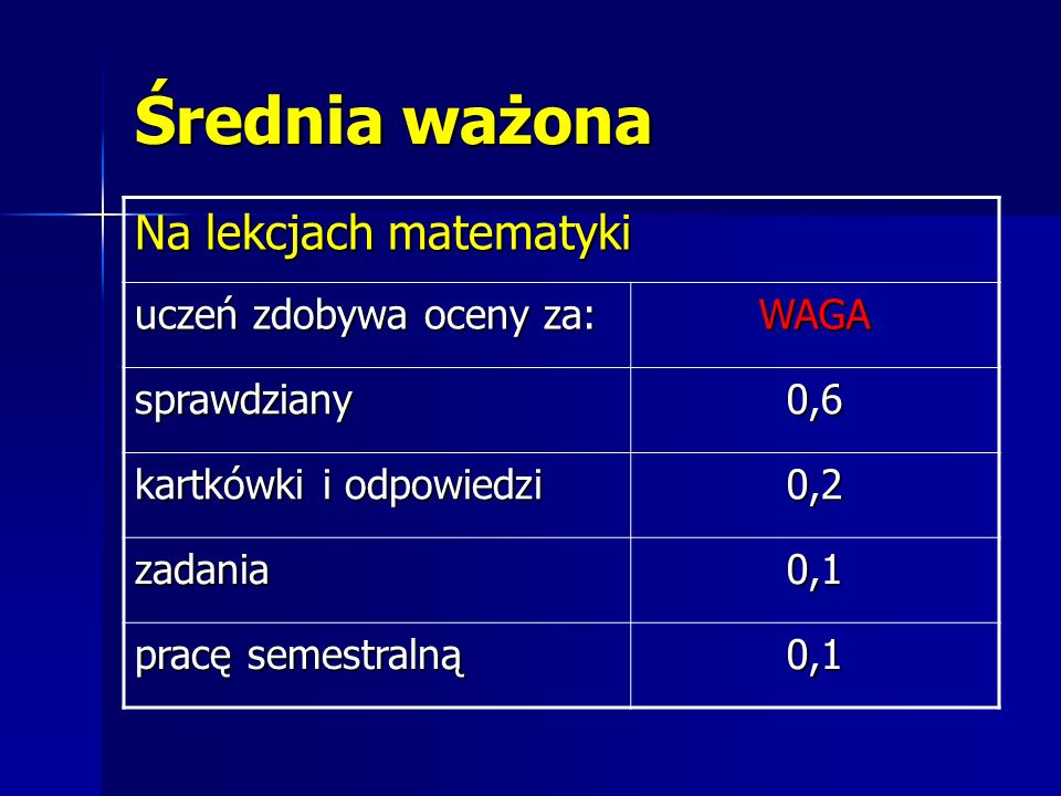 Średnia ważona Na lekcjach matematyki uczeń zdobywa oceny za: WAGA