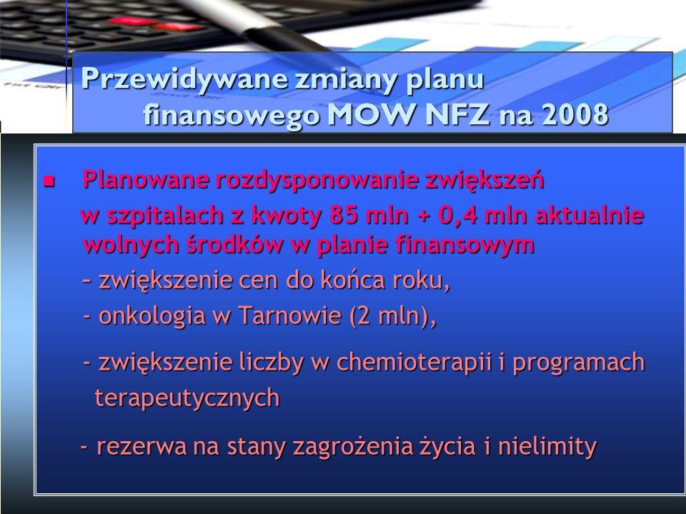 Przewidywane zmiany planu finansowego MOW NFZ na 2008