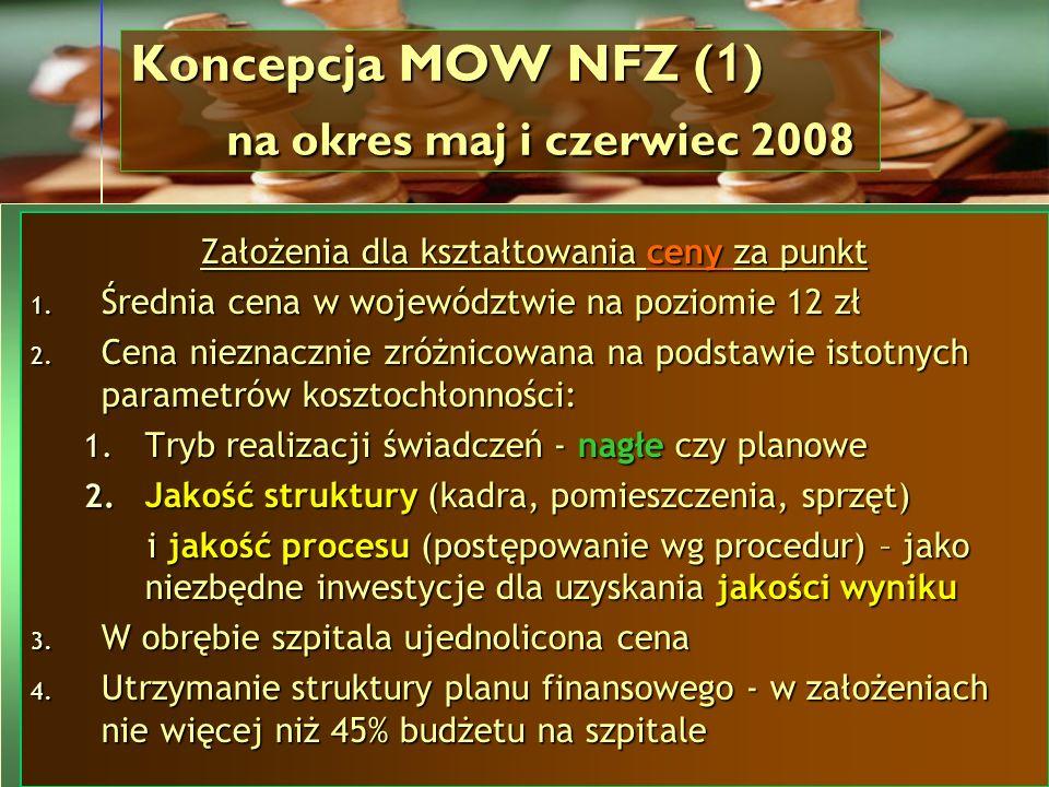 Koncepcja MOW NFZ (1) na okres maj i czerwiec 2008