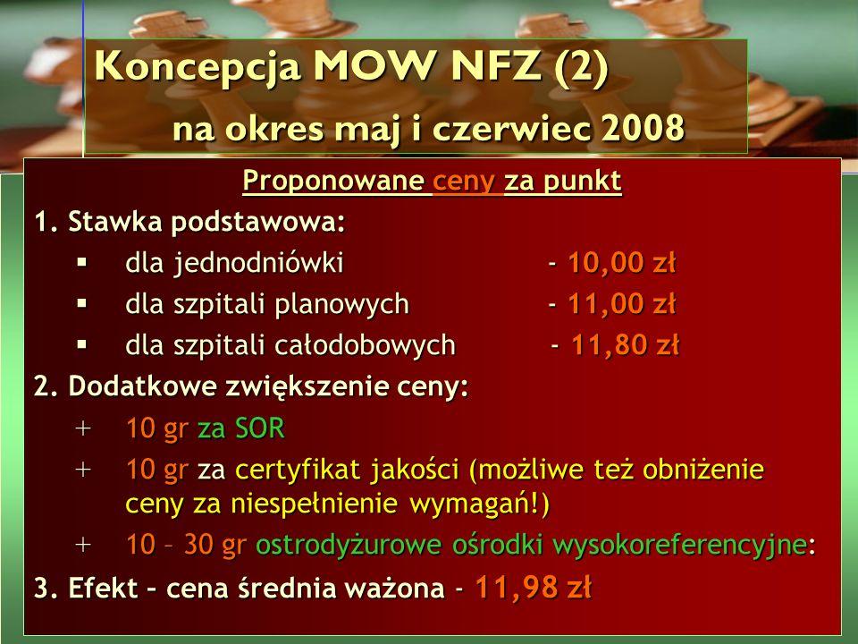 Koncepcja MOW NFZ (2) na okres maj i czerwiec 2008