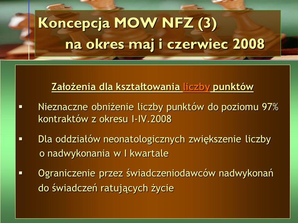 Koncepcja MOW NFZ (3) na okres maj i czerwiec 2008