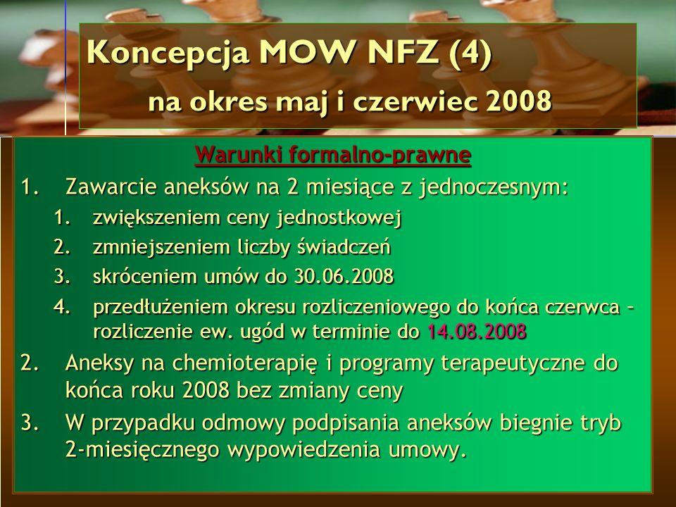 Koncepcja MOW NFZ (4) na okres maj i czerwiec 2008